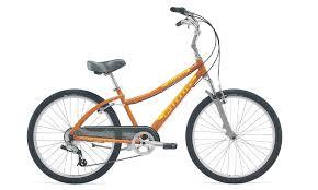 Businesses For Sale-Businesses For Sale-NYC BIKE RENTALS-Buy a Business