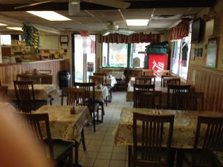 Businesses For Sale-Businesses For Sale-Restaurante/Pizzeria-Buy a Business
